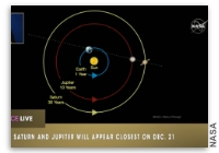 NASA - How to See Saturn and Jupiter's Great Conjunction