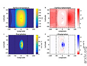 Sensitivity Of The Atmospheric Water Cycle Within The Habitable Zone Of A Tidally-Locked, Earth-like Exoplanet
