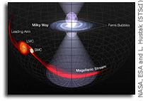Intense Flash From Milky Way's Black Hole Illuminated Gas Far Outside of Our Galaxy