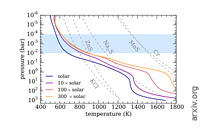 Tentative Evidence for Water Vapor in the Atmosphere of the Neptune-Size Exoplanet HD 106315 c