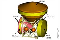 The Science Case For A Titan Flagship-class Orbiter With Probes