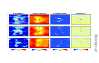 Hurricanes on Tidally Locked Terrestrial Planets: Fixed SST Experiments