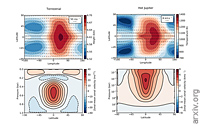 The Rotational And Divergent Components Of Atmospheric Circulation On Tidally Locked Planets
