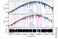 The Epoch of Giant Planet Migration Planet Search Program. I. Near-Infrared Radial Velocity Jitter of Young Sun-like Stars