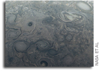 Jupiter's Visible And Invisible Winds