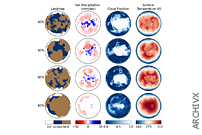 Climate Uncertainties Caused By Unknown Land Distribution On Habitable M-Earths