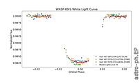 Detection of Aerosols at Microbar Pressures in an Exoplanet Atmosphere