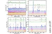 Infrared Spectroscopy Of Clathrate Hydrates For Planetary Science: The Ethylene Case