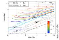 辐射海洋行星的质量-半径关系