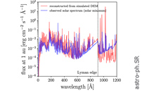 Modeling The Corona And XUV Emission Of The Sun And Sun-like Stars
