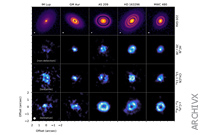 Molecules with ALMA at Planet-forming Scales (MAPS). IX. Distribution and Properties of the Large Organic Molecules HC3N, CH3CN, and c-C3H2