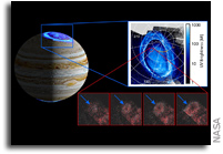 A New Auroral Feature Discovered On Jupiter