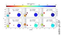 两大行星之间类地行星的形成:55 Cancri的例子