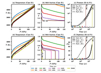 Retention Of Water In Terrestrial Magma Oceans And Carbon-rich Early Atmospheres