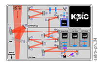 The Keck Planet Imager and Characterizer: A Dedicated Single-mode Fiber Injection Unit For High Resolution Exoplanet Spectroscopy