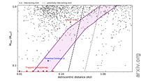 一种易于实施的大气可持续性约束,陆地外部产卵轨道磁性活跃的恒星