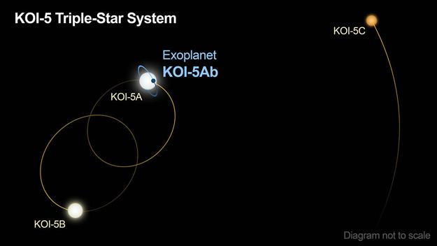 https://s3.amazonaws.com/images.spaceref.com/news/2021/koi_5_diagram.jpg