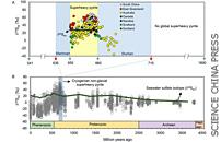 新的海洋硫循环模型在雪球地球冰川之后