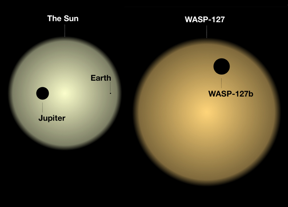 Cloud Spotting On A Distant Exoplanet
