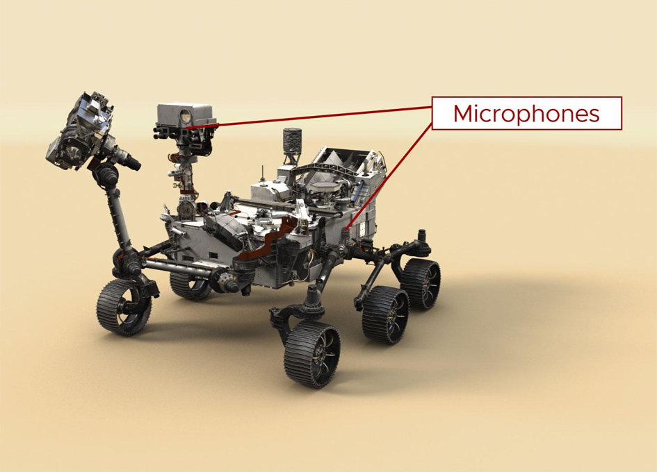 Hear Sounds From Mars Captured by NASA's Perseverance Rover