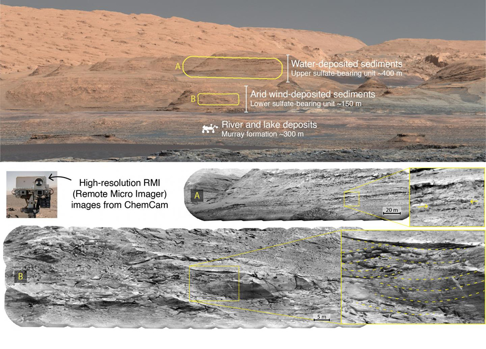 New Research Shows That Mars Did Not Dry Up All At Once