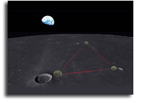 Plans For A Gravitational Wave Observatory On The Moon