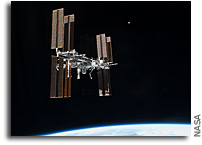 Using ISS As A Mars Transit Analog