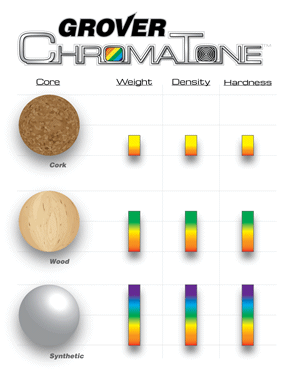 Grover ChromaTone cores.