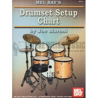 maroni drumset setup chart drum set method books drum set steve weiss music. Black Bedroom Furniture Sets. Home Design Ideas