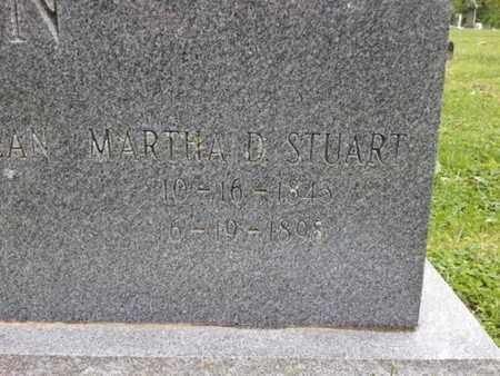 STUART SWAN, MARTHA D - Davidson County, Tennessee   MARTHA D STUART SWAN - Tennessee Gravestone Photos