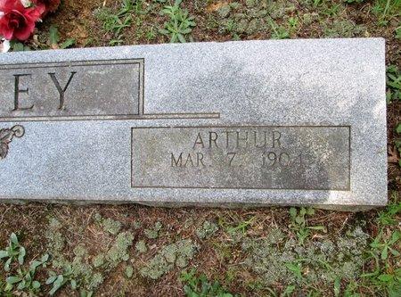 CHANCEY, ARTHUR - Hamilton County, Tennessee | ARTHUR CHANCEY - Tennessee Gravestone Photos