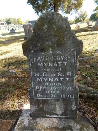 MYNATT, EDWARD JOHNSON - Knox County, Tennessee | EDWARD JOHNSON MYNATT - Tennessee Gravestone Photos