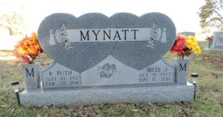 MYNATT, R RUTH - Knox County, Tennessee   R RUTH MYNATT - Tennessee Gravestone Photos