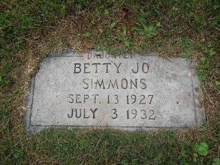 SIMMONS, BETTY JO - Knox County, Tennessee | BETTY JO SIMMONS - Tennessee Gravestone Photos