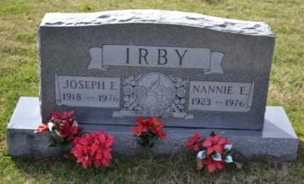 IRBY, NANNIE E - Sullivan County, Tennessee | NANNIE E IRBY - Tennessee Gravestone Photos