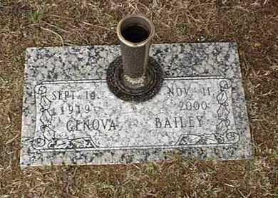 BAILEY, GENOVA - Bowie County, Texas   GENOVA BAILEY - Texas Gravestone Photos