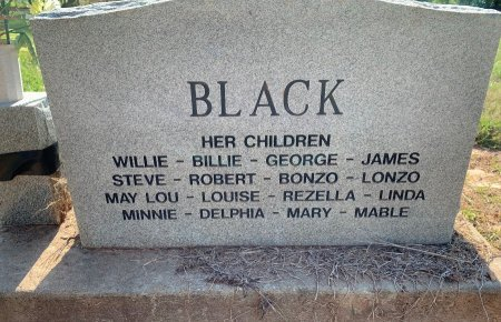 BLACK, ELNORA (BACK VIEW) - Bowie County, Texas   ELNORA (BACK VIEW) BLACK - Texas Gravestone Photos