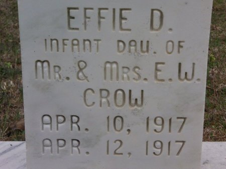 CROW, EFFIE D - Cass County, Texas | EFFIE D CROW - Texas Gravestone Photos