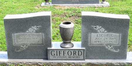 GIFFORD, ESCOR G. - Collin County, Texas | ESCOR G. GIFFORD - Texas Gravestone Photos