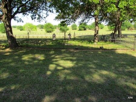 *OVERVIEW,  - Grayson County, Texas |  *OVERVIEW - Texas Gravestone Photos