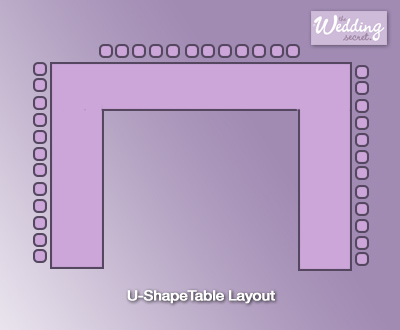 the u shape layout