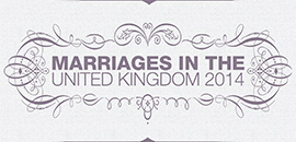 Click here to view the UK's latest available marriage statistics