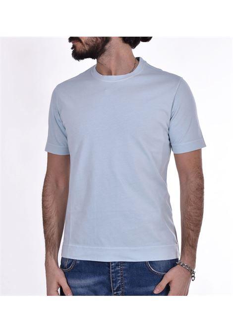 T-shirt Circolo 1901 jersey cielo CIRCOLO 1901 | T-shirt | CN2996952TO