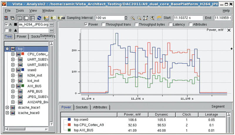 Figure 3. Power consumption in AT simulation mode.