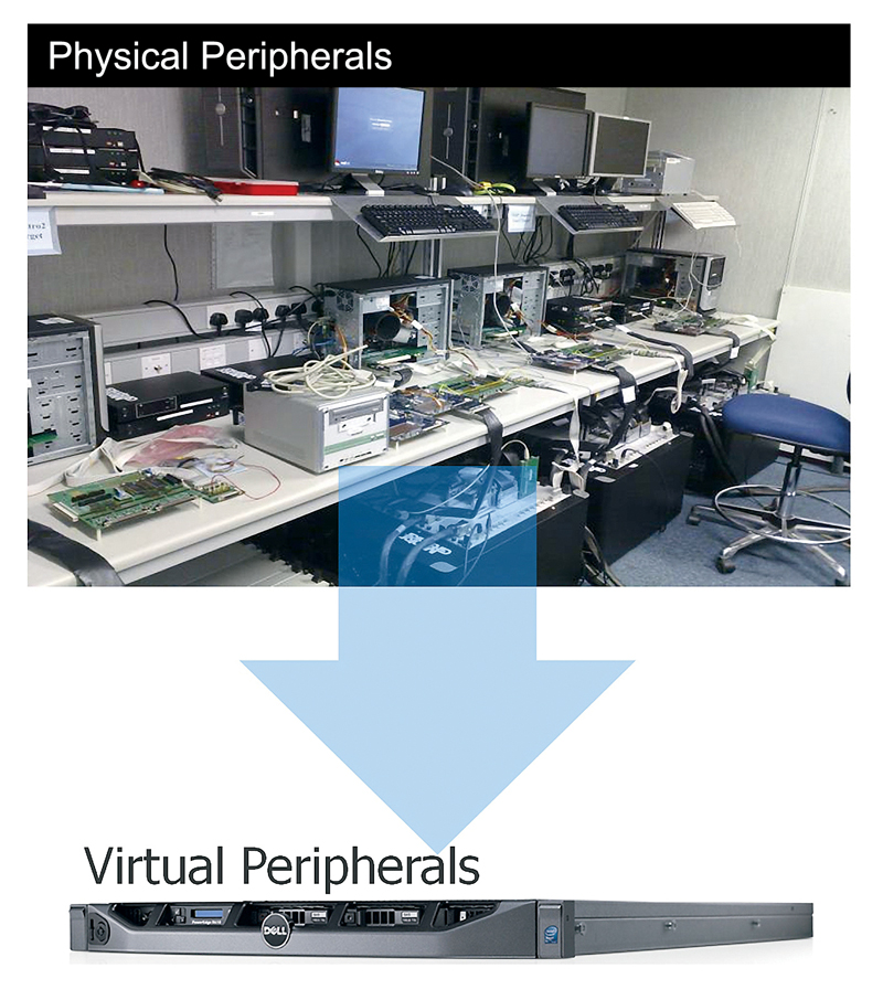 A single unit-high workstation provides the equivalent emulation capability per simultaneous user as an ICE lab bench.