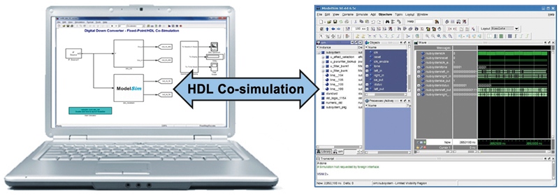 Figure 8 - HDL co-simulation between Simulink and Questa/ModelSim.