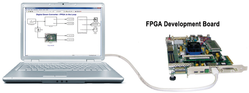 Figure 10 - FPGA-in-the-loop simulation using Simulink and FPGA hardware.