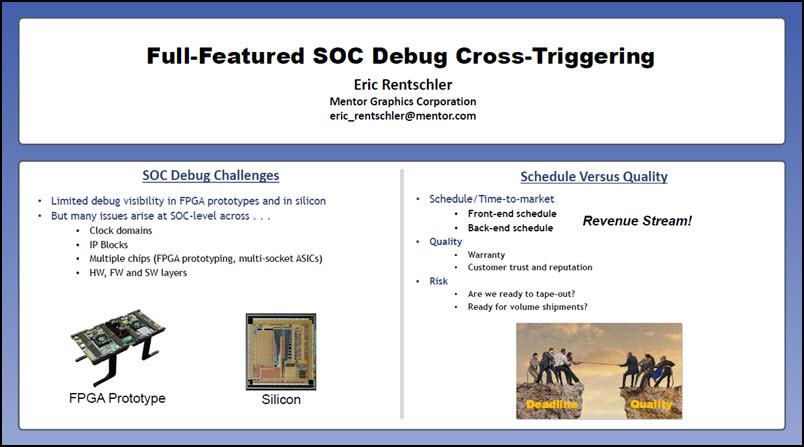 Full-Featured SOC Debug Cross-Triggering
