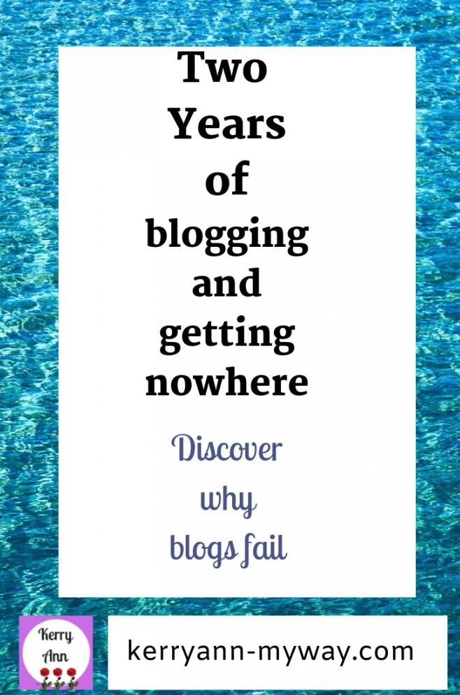 Why Do Blogs Fail? 1