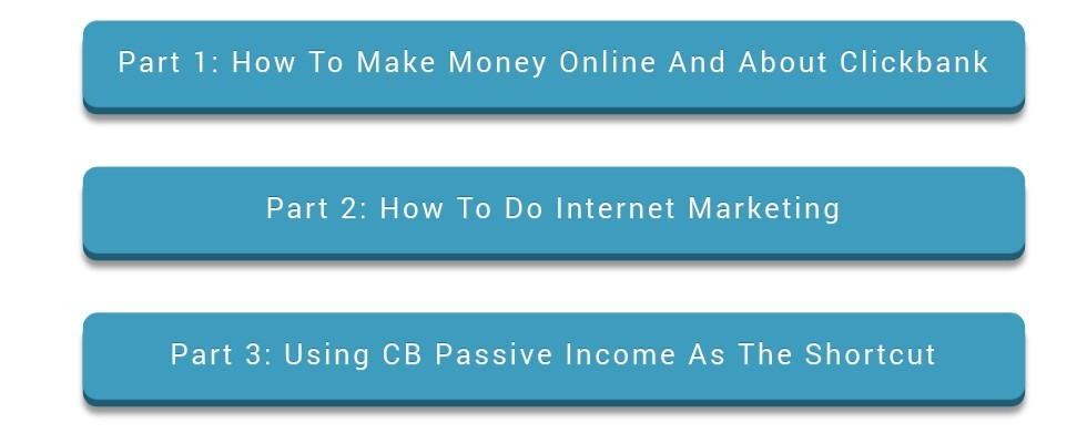 Cb passive income 5.0 training area buttons